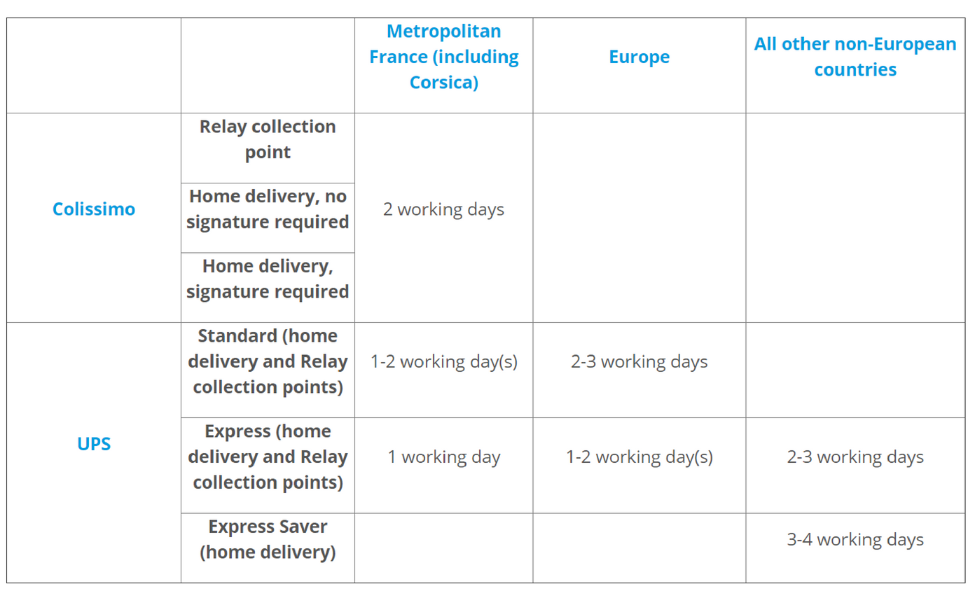 Delivery times in english for MOBILIS products